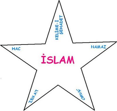 islaminsartı